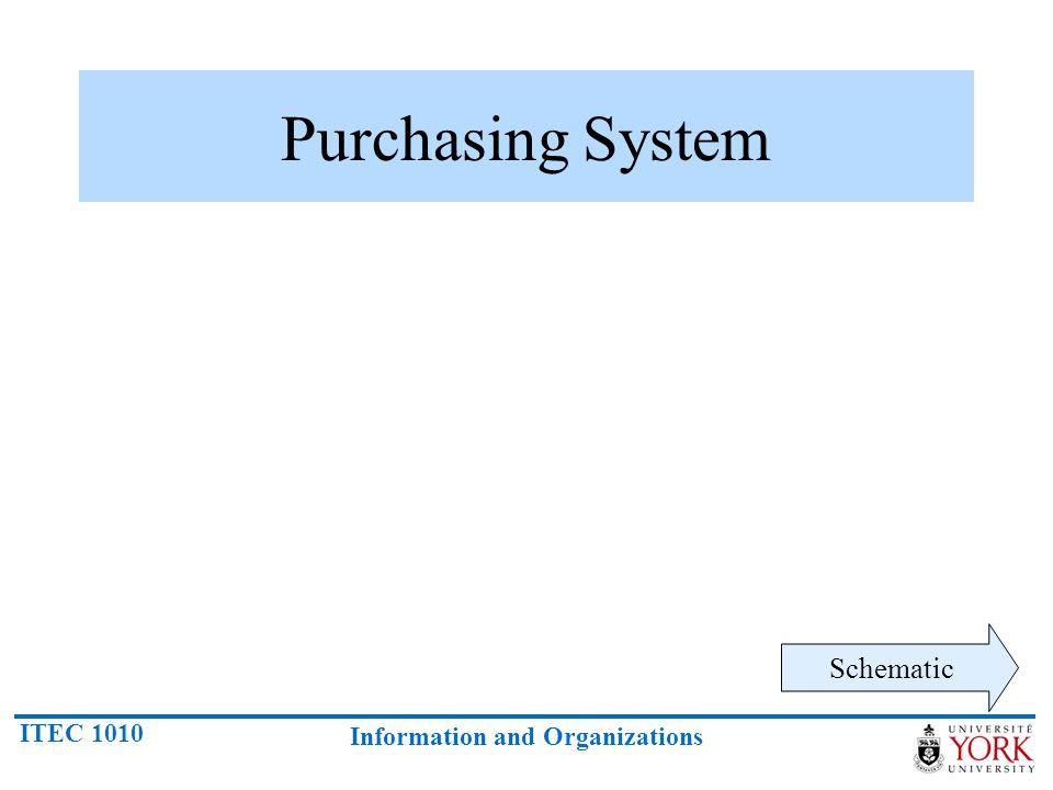 Purchasing System Schematic
