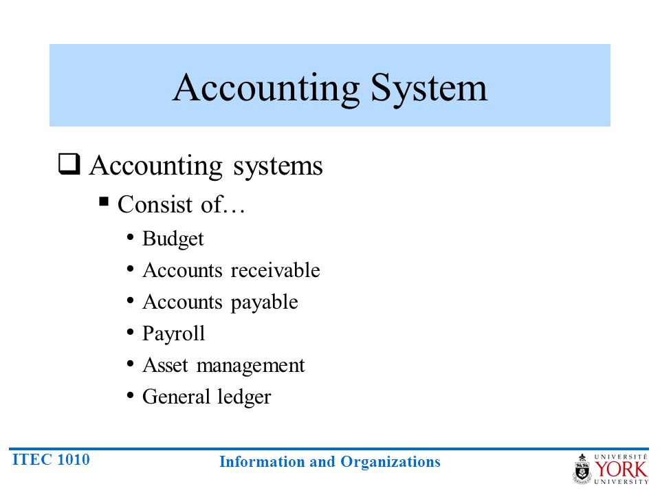 Accounting System Accounting systems Consist of… Budget