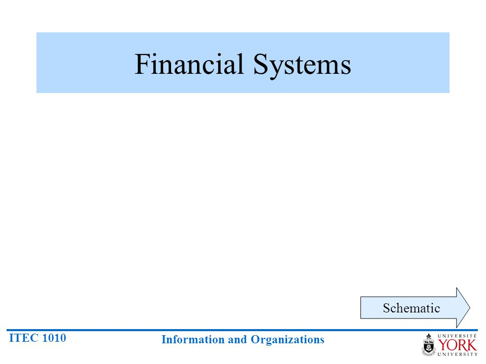 Financial Systems Schematic
