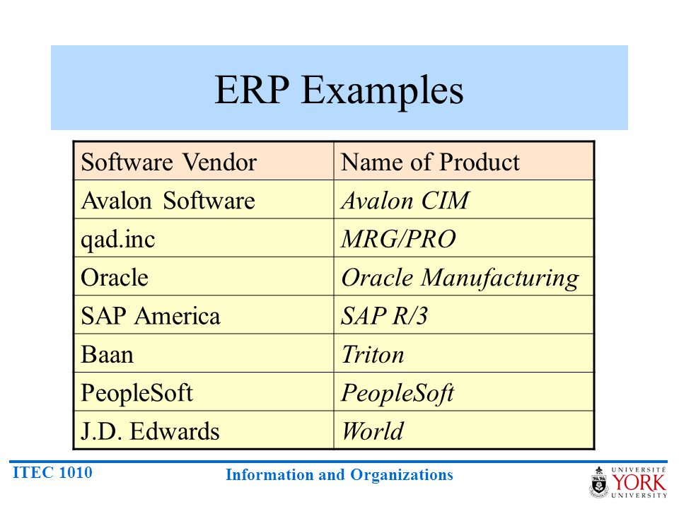 ERP Examples Software Vendor Name of Product Avalon Software