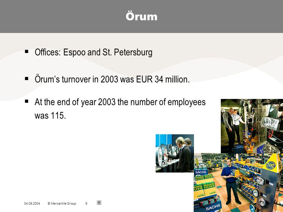 Örum Offices: Espoo and St. Petersburg