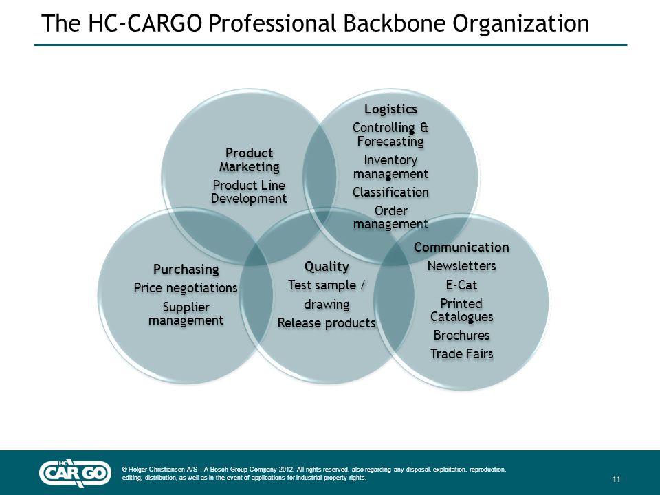 The HC-CARGO Professional Backbone Organization