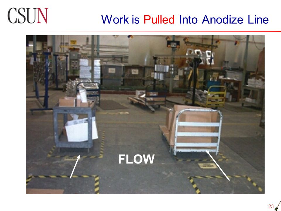 Work is Pulled Into Anodize Line