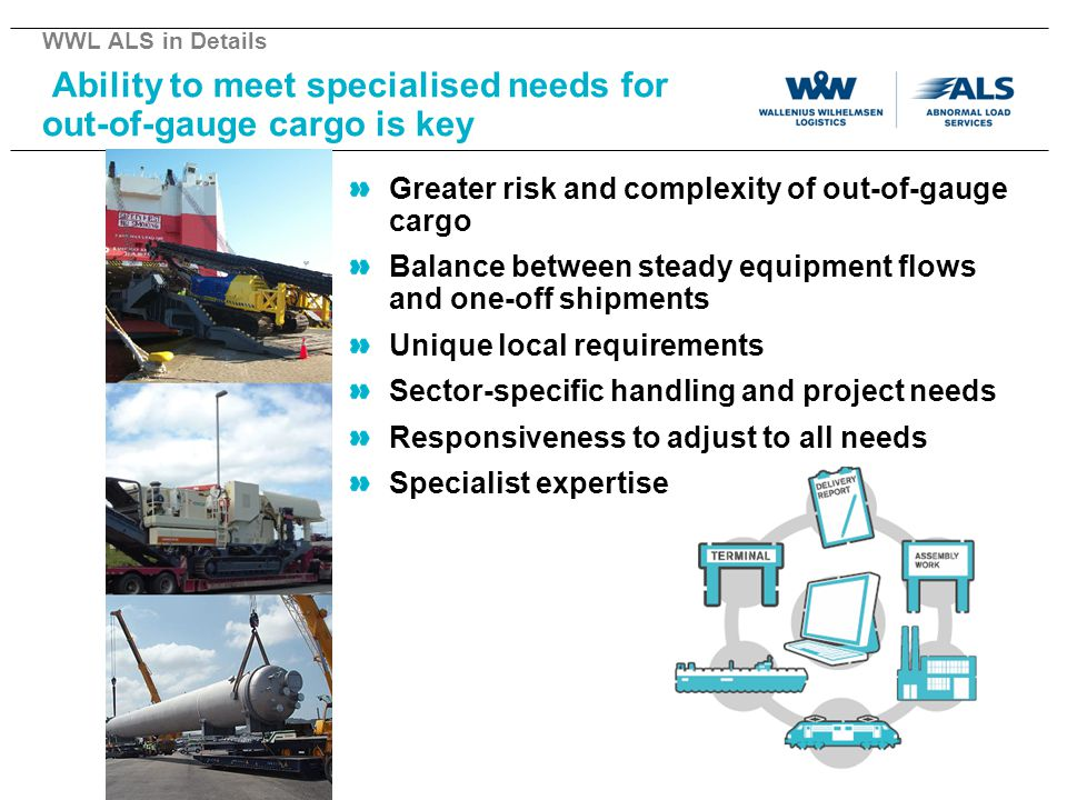 Ability to meet specialised needs for out-of-gauge cargo is key