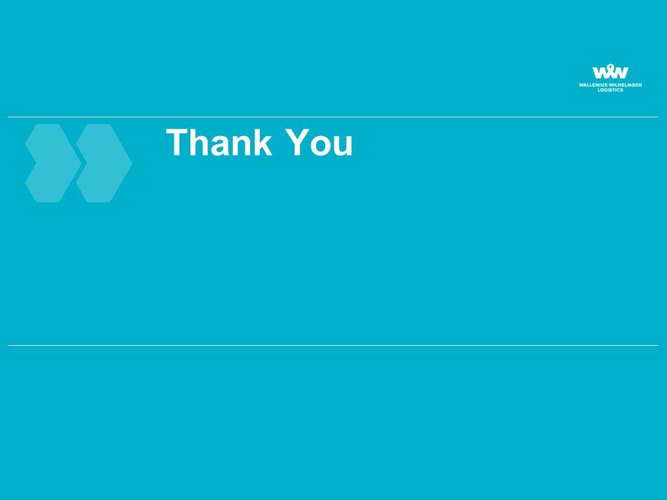Thank You Thank You !!