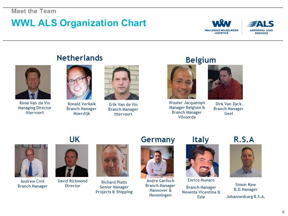WWL ALS Organization Chart