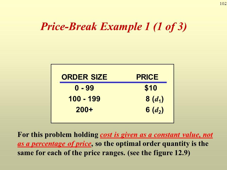 Price-Break Example 1 (1 of 3)