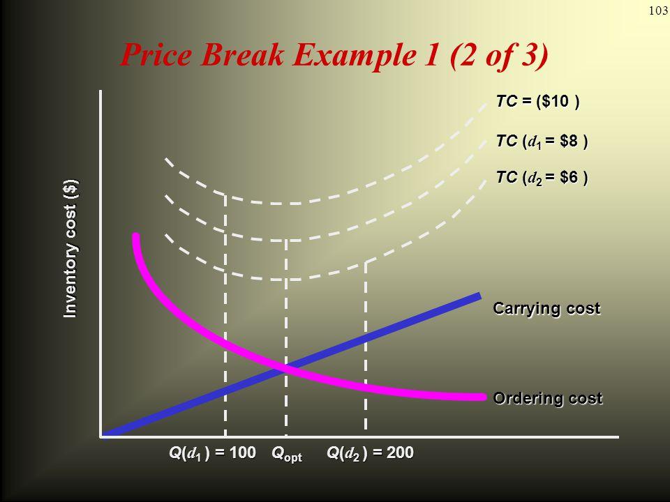 Price Break Example 1 (2 of 3)