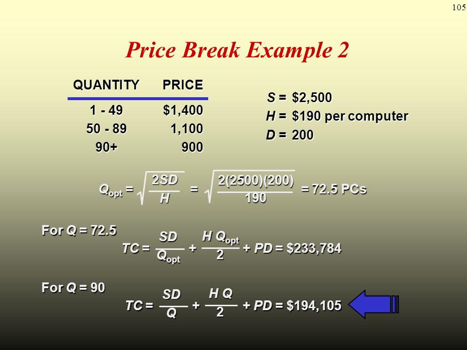 Price Break Example 2 QUANTITY PRICE 1 - 49 $1,400 50 - 89 1,100