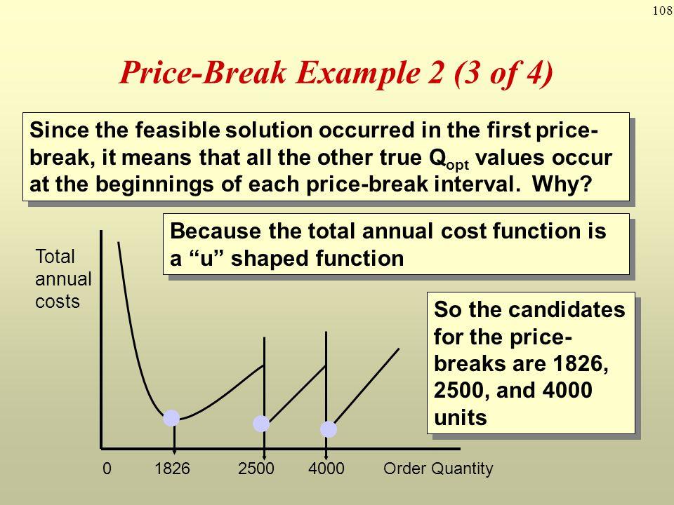 Price-Break Example 2 (3 of 4)