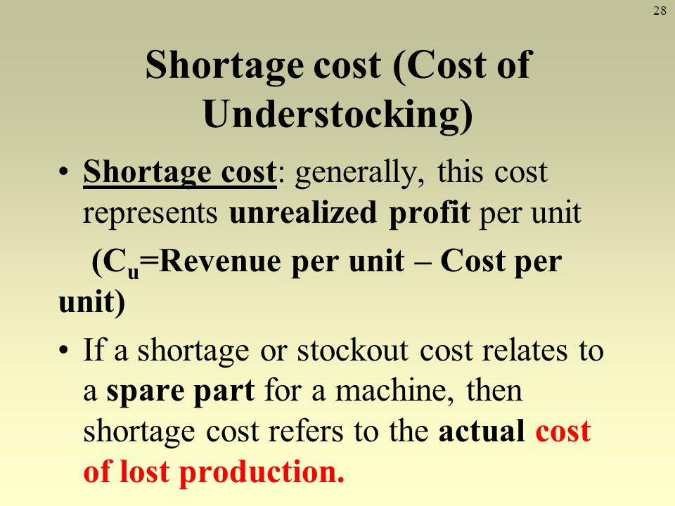 Shortage cost (Cost of Understocking)