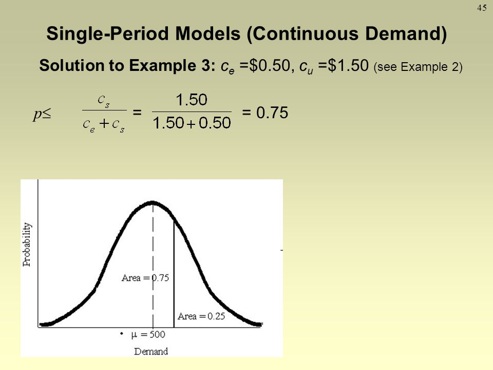 Single-Period Models (Continuous Demand)