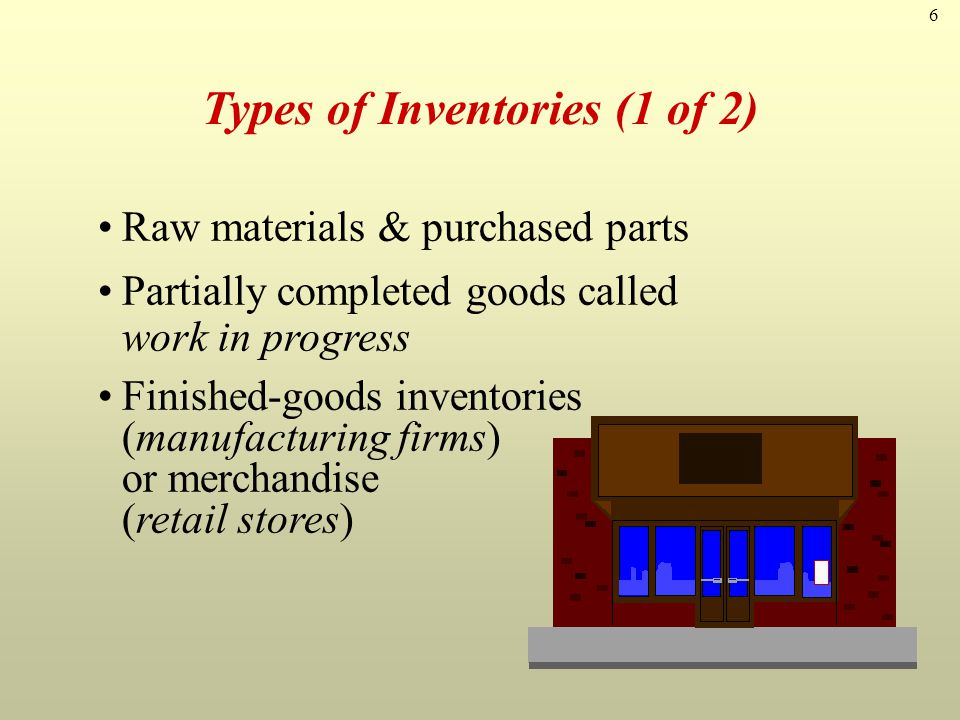 Types of Inventories (1 of 2)