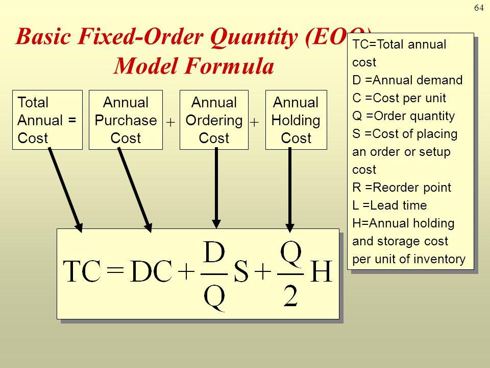 Basic Fixed-Order Quantity (EOQ) Model Formula
