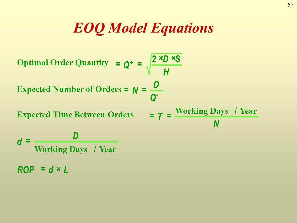 EOQ Model Equations = × Q* D S H N T d ROP L 2 Optimal Order Quantity
