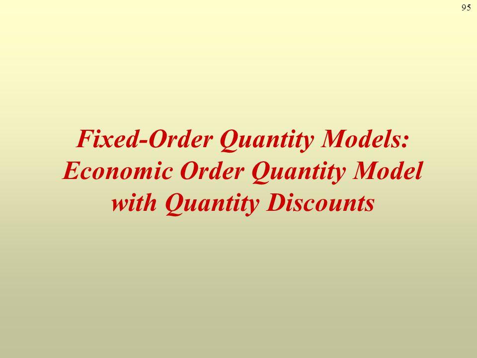 Fixed-Order Quantity Models: Economic Order Quantity Model with Quantity Discounts