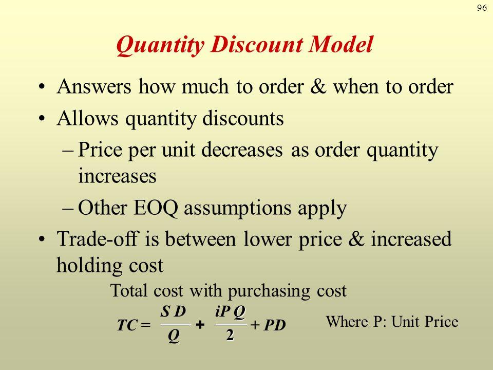 Quantity Discount Model