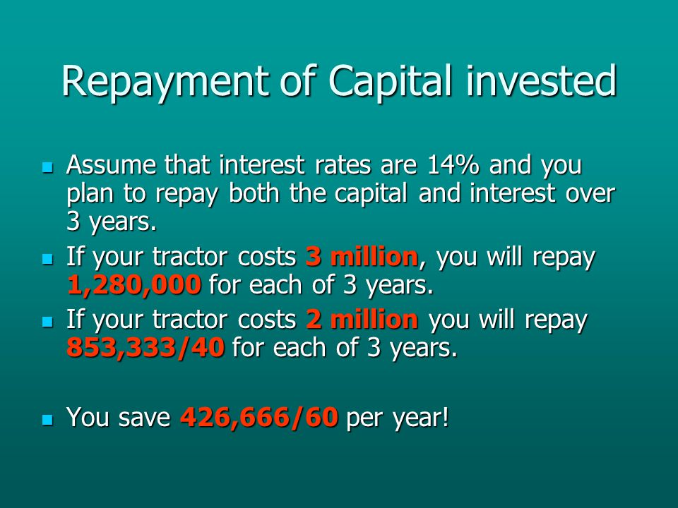 Repayment of Capital invested