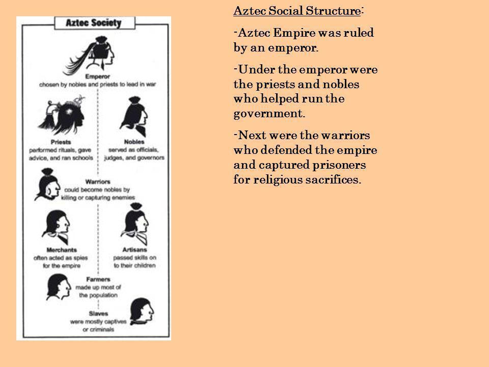 Aztec Social Structure:
