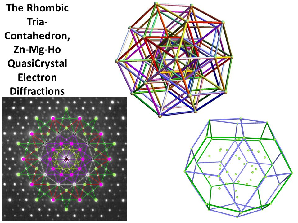 The Rhombic Tria- Contahedron, Zn-Mg-Ho QuasiCrystal Electron Diffractions