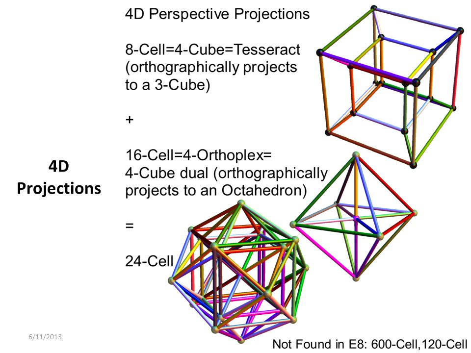 4D Projections 6/11/2013