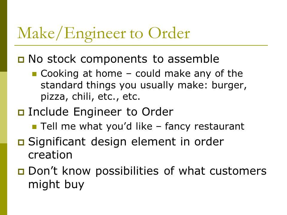Make/Engineer to Order