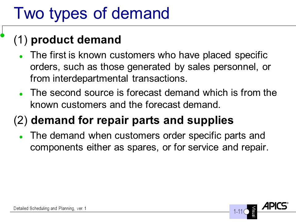 Two types of demand (1) product demand