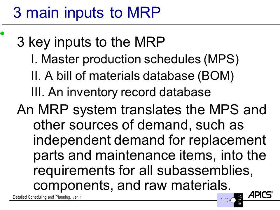 3 main inputs to MRP 3 key inputs to the MRP