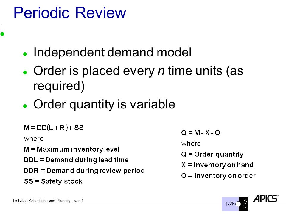 Periodic Review Independent demand model