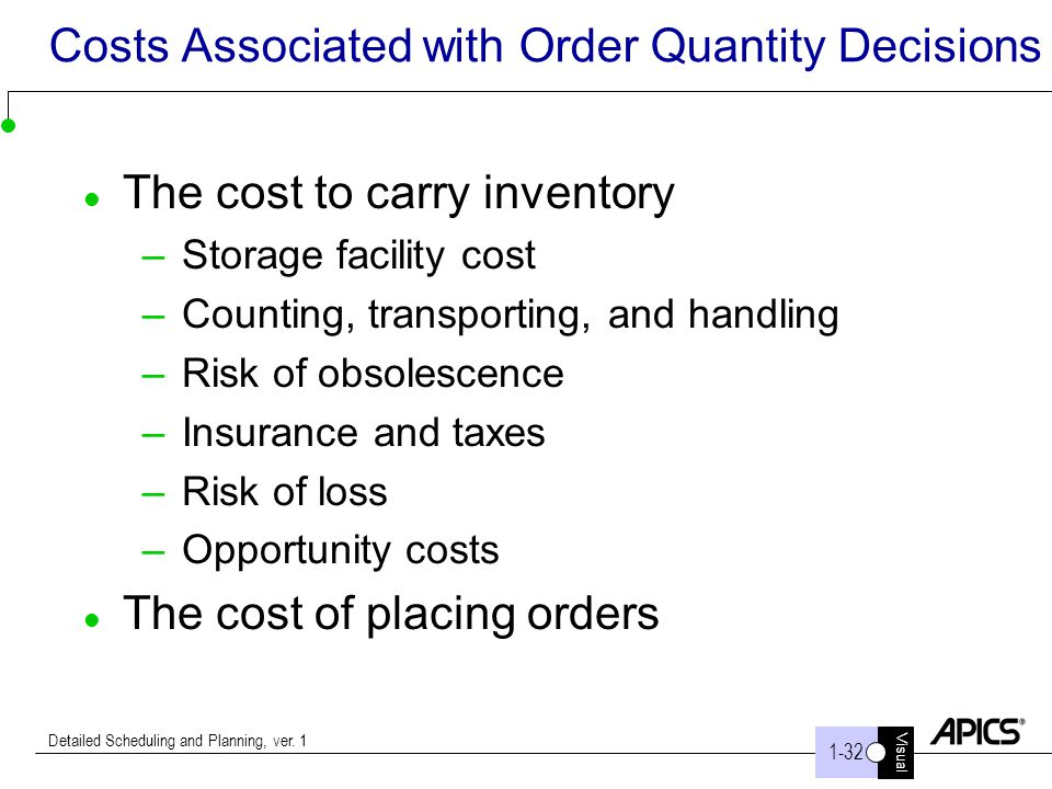 Costs Associated with Order Quantity Decisions