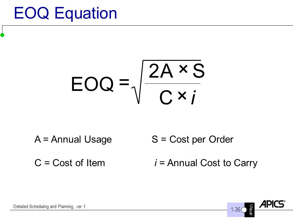 2 A × S EOQ = × C i EOQ Equation A = Annual Usage S = Cost per Order