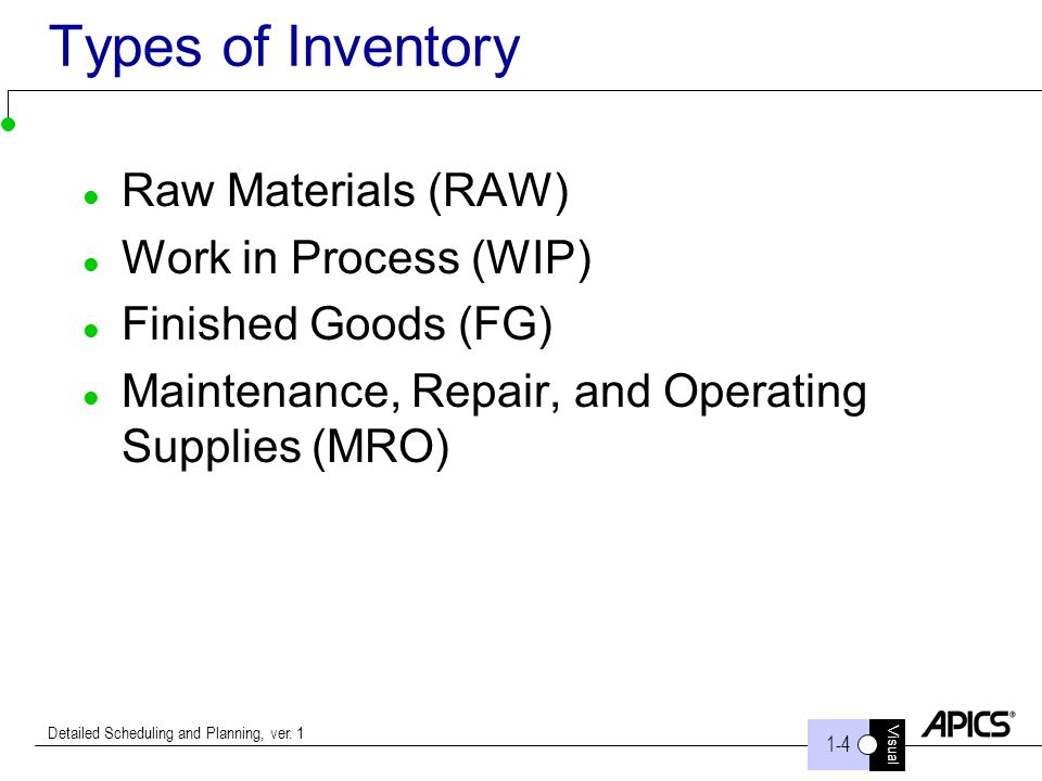 Types of Inventory Raw Materials (RAW) Work in Process (WIP)