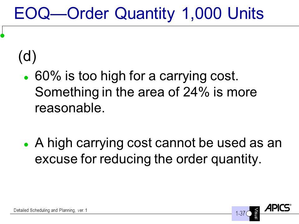 EOQ—Order Quantity 1,000 Units