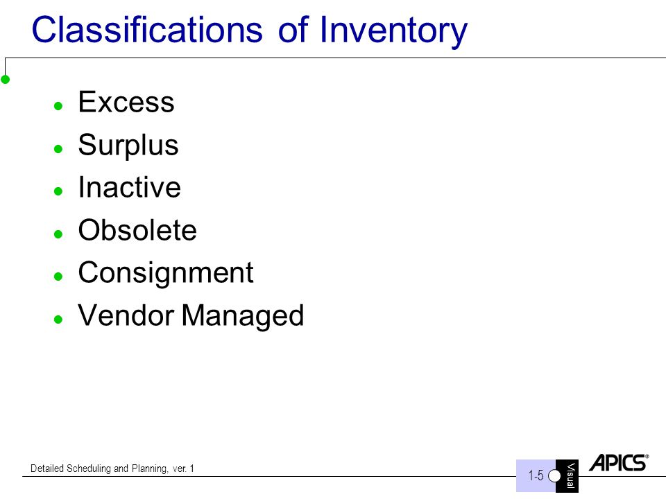 Classifications of Inventory