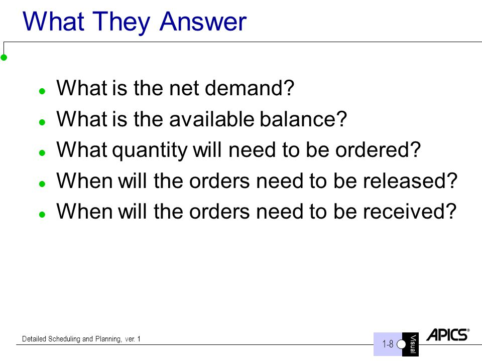 What They Answer What is the net demand
