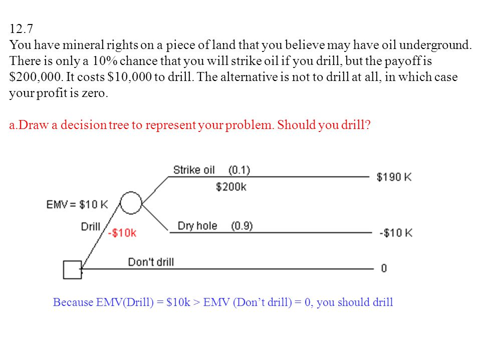 Draw a decision tree to represent your problem. Should you drill