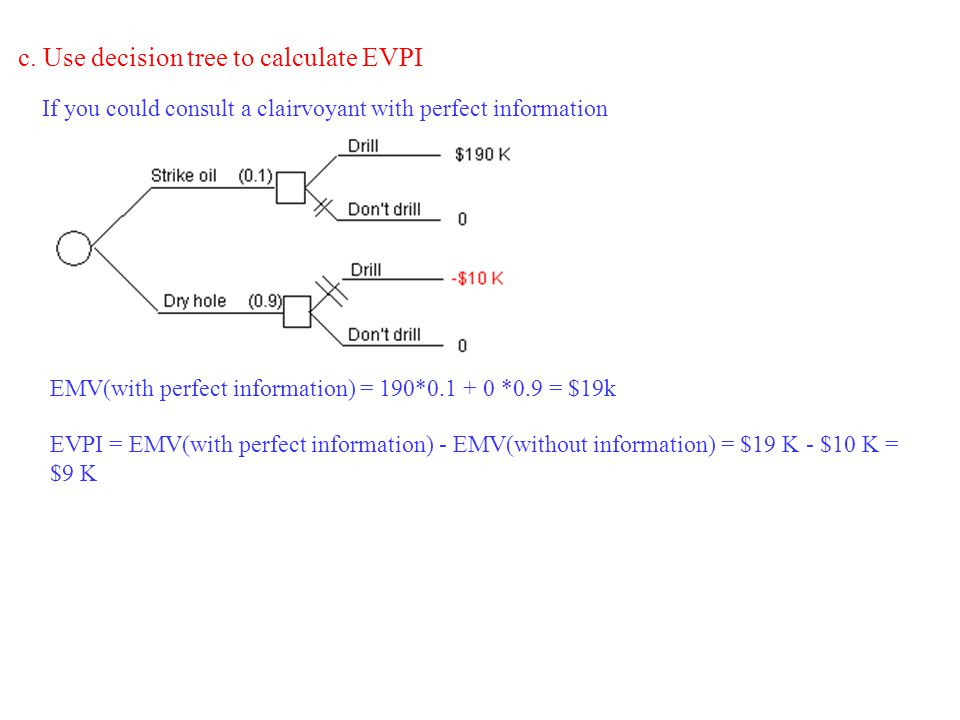 c. Use decision tree to calculate EVPI