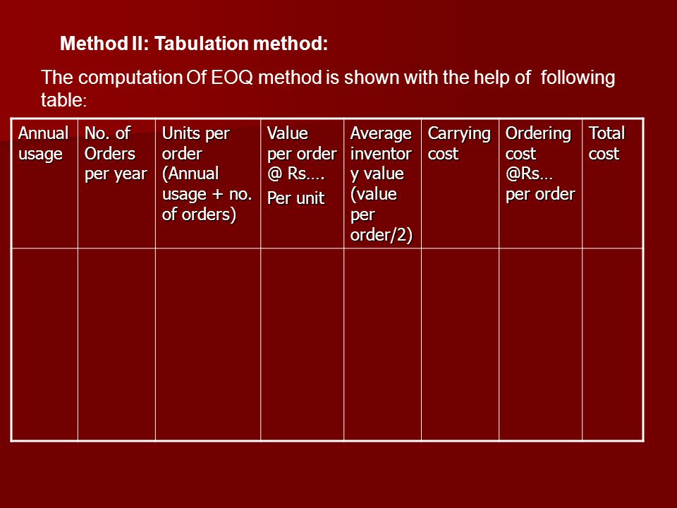 Method II: Tabulation method: