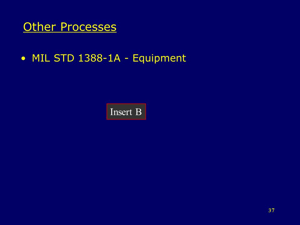 Other Processes MIL STD 1388-1A - Equipment Insert B