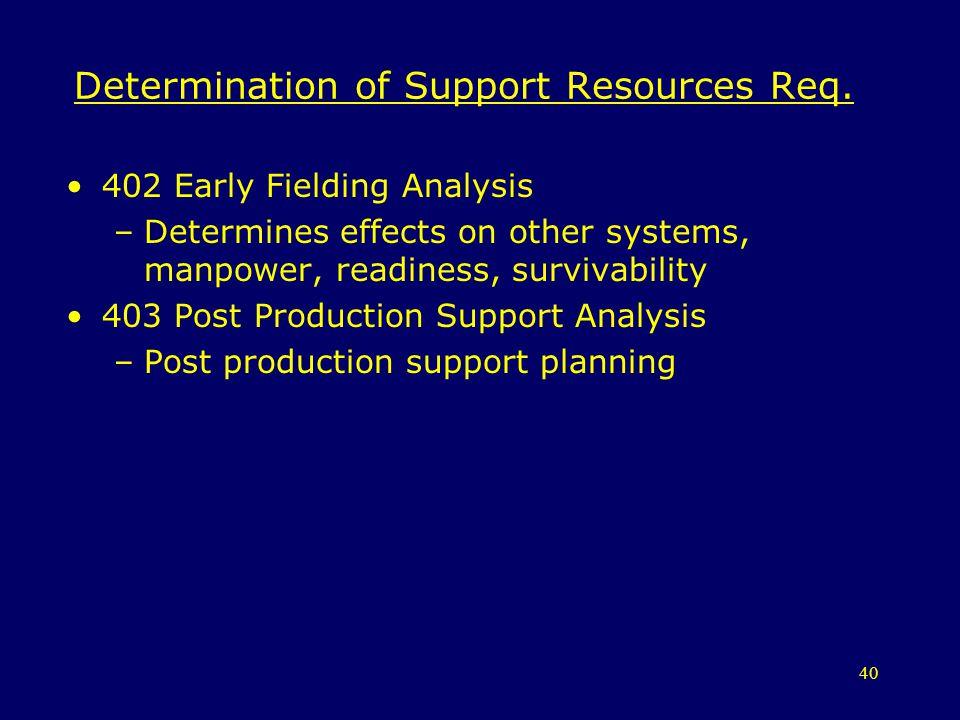 Determination of Support Resources Req.