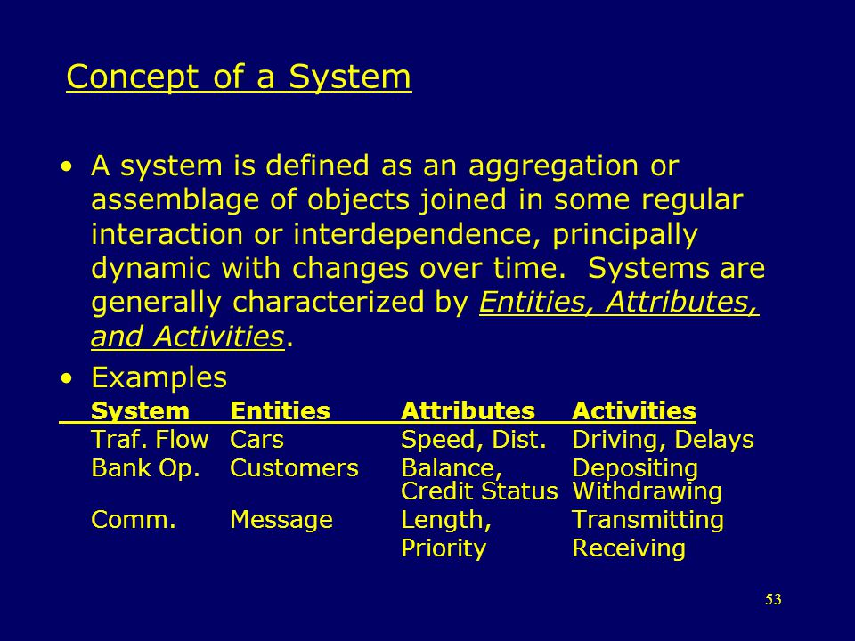 Concept of a System