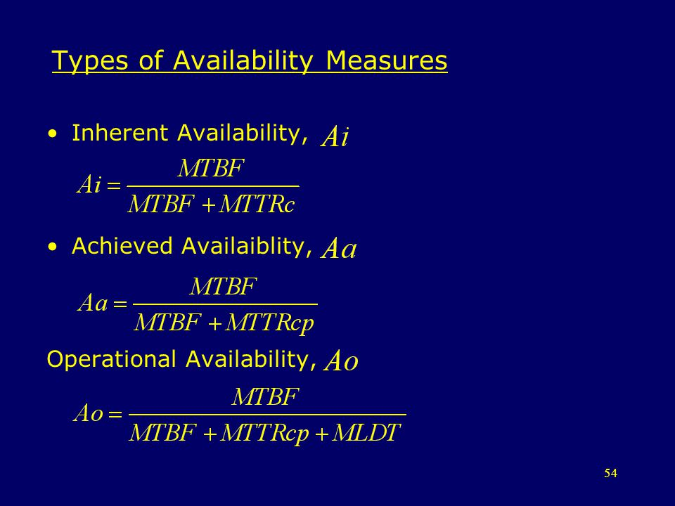 Types of Availability Measures