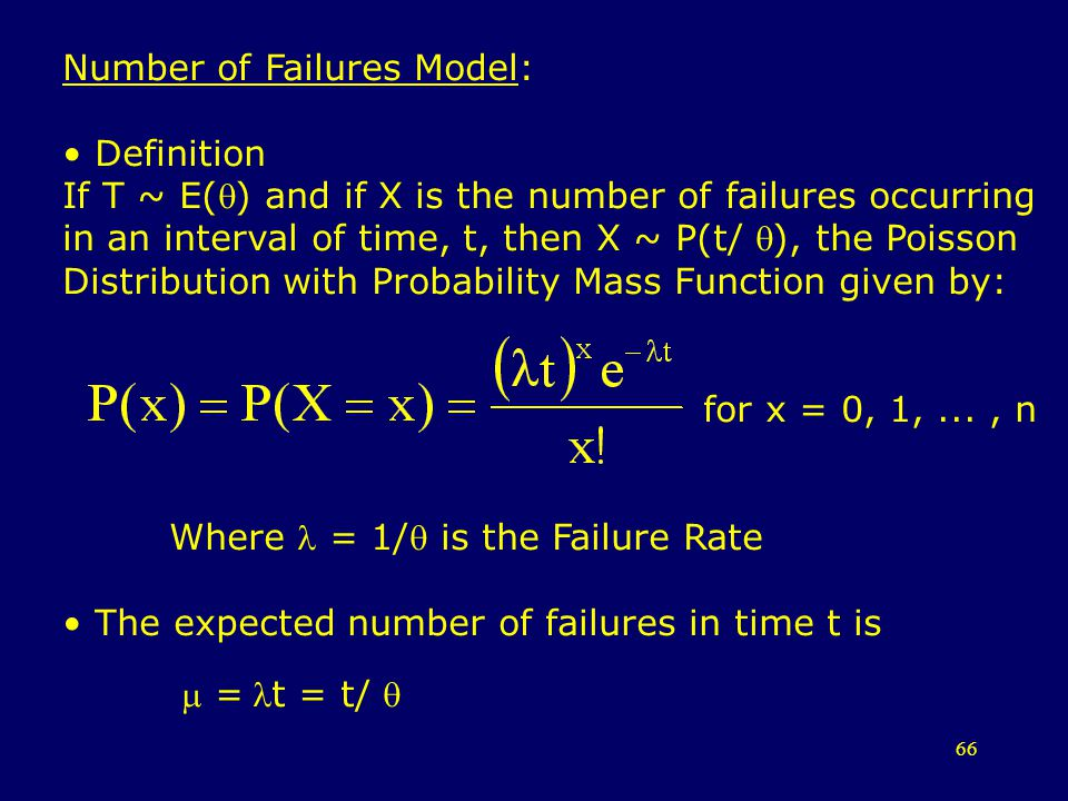 Number of Failures Model: