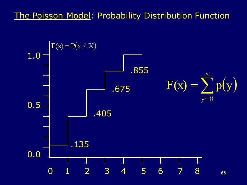 The Poisson Model: Probability Distribution Function