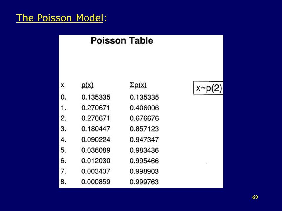 The Poisson Model: