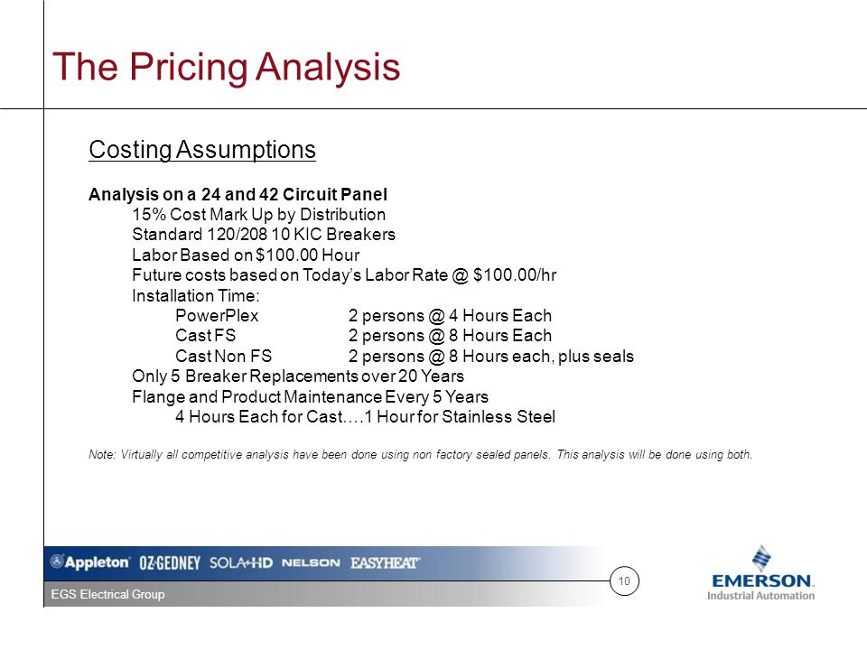The Pricing Analysis Costing Assumptions