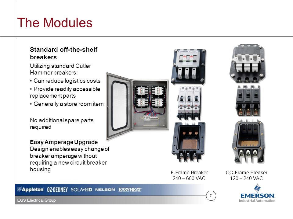The Modules Standard off-the-shelf breakers