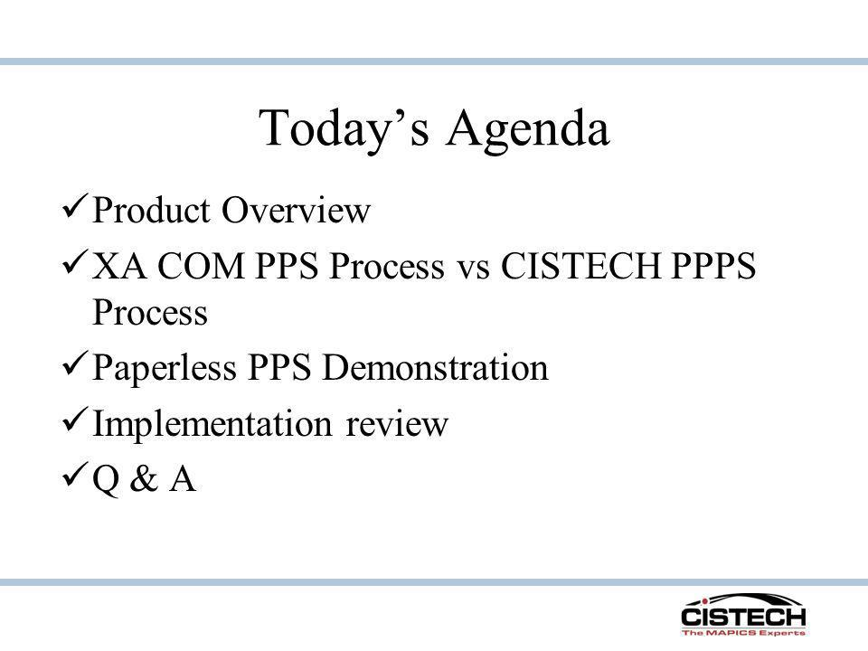Today's Agenda Product Overview