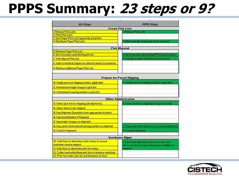 PPPS Summary: 23 steps or 9