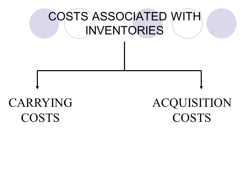 COSTS ASSOCIATED WITH INVENTORIES